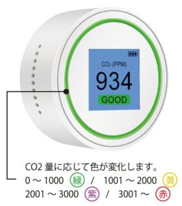 CO2濃度計